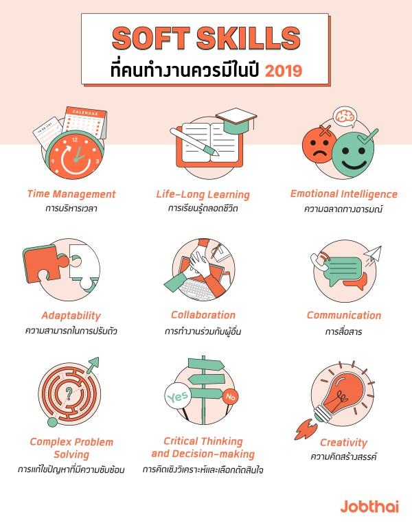 9 Soft Skills ที่คนทำงานยุคนี้ต้องมี ถ้าอยากโดดเด่นเข้าตาองค์กร