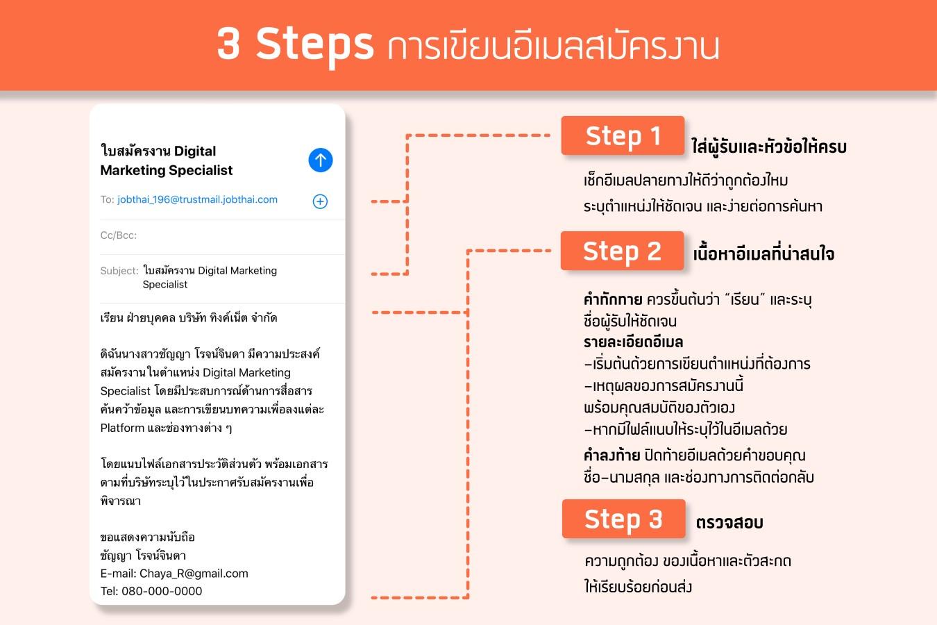3 STEPการเขียนอีเมลสมัครงานให้ถูกต้อง